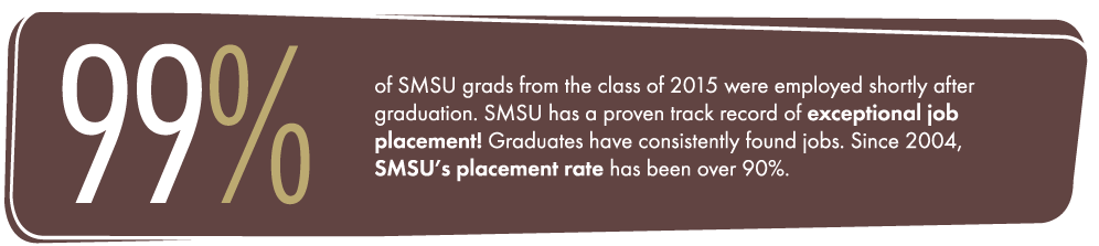 99% of SMSU grads from the class of 2015 were employed shortly after graduation. SMSU has a proven track record of exceptional job placement! Graduates have consistently found jobs. Since 2004, SMSU's placement rate has been over 90%.