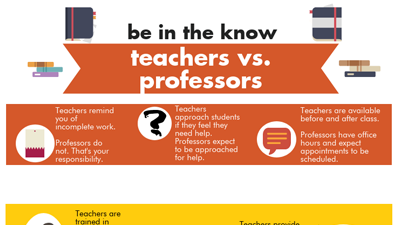 Teachers vs. Professors