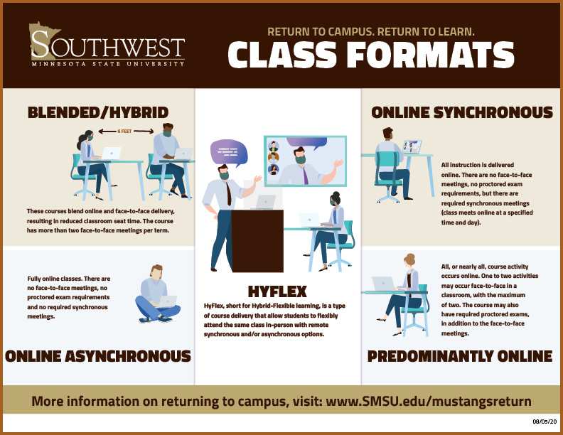 smsu_fall2020classformats_expanded_web.jpg