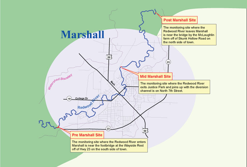 Marshall Site Map